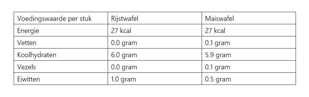 maiswafels